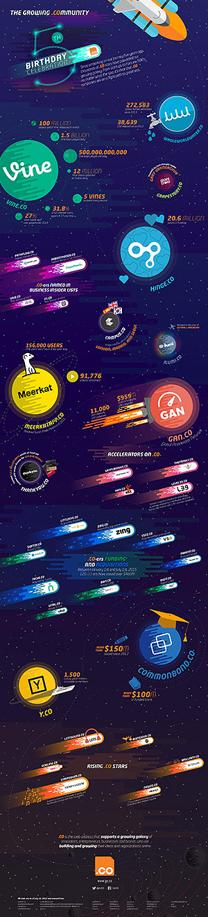 t-infographic-dotco-community